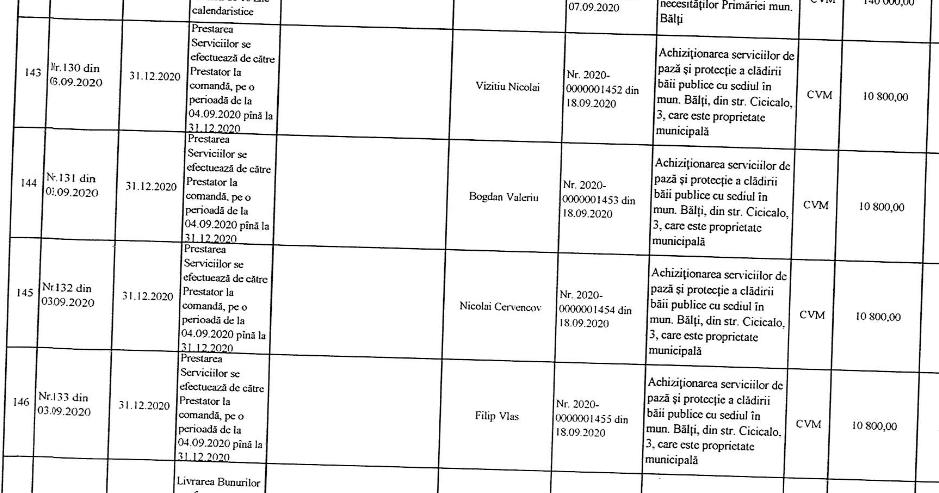 Foto Как в Бэлць почти построили общественную баню, потратив около пяти миллионов леев 36 28.07.2021